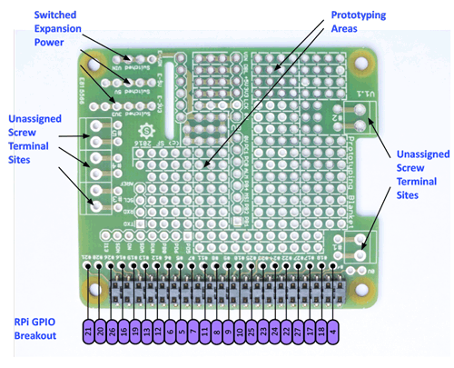 Prototyping Blanket External Connections