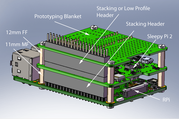 Sleepy Pi 2 Prototyping Stack